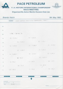 Practice Times showing grid positions for FIA Historic Car Races on 9th May 1982