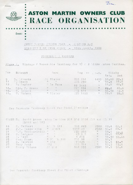 image Provisional Results for Wiscombe Park Hill Climb 19th & 20th April 1980