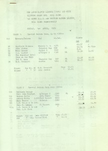 Entry List for Wiscombe Park Hill Climb - RAC National Hill Climb Championship 1st April 1979