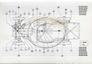 Technical drawing of the mileage for grease and oil replishment for a DB2.