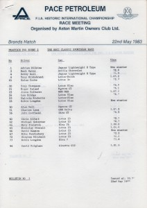 Practice Times for FIA European Historic Car Races on 22nd May 1983