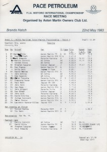 Race Results  for FIA European Historic Car Races on 22nd May 1983