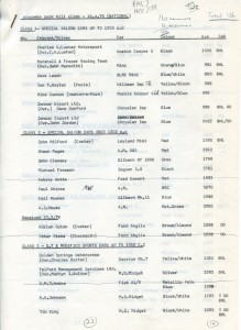 Entry List for Wiscombe Park Hill Climb, 16th April 1978