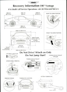 Laminated recovery information for the Aston Martin DB7 Vantage