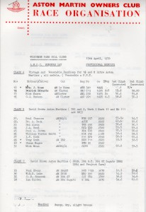 Provisional Results for Members Day at Wiscombe Park Hill Climb, 15th April 1978