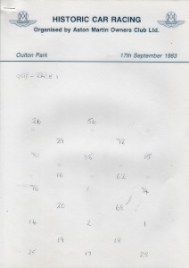 Grid Positions for Aston Martin Owners Club Historic Car Races on 17th September 1983