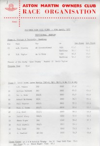 Provisional Race Results for Wiscombe Park Hill Climb Members Day 16th April 1977