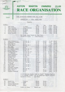 Results for Wiscombe Park Hill Climb on 16th April 1983