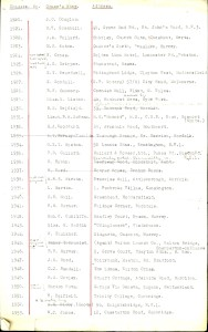 Contemporary list of the Bamford and Martin car owners - c.1920s.