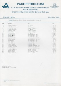 Practice Times for FIA Historic Car Races on 9th May 1982